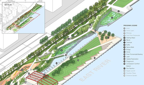 A rendering of Pier 42 (Credit: Mathews Nielsen Landscape Architects)
