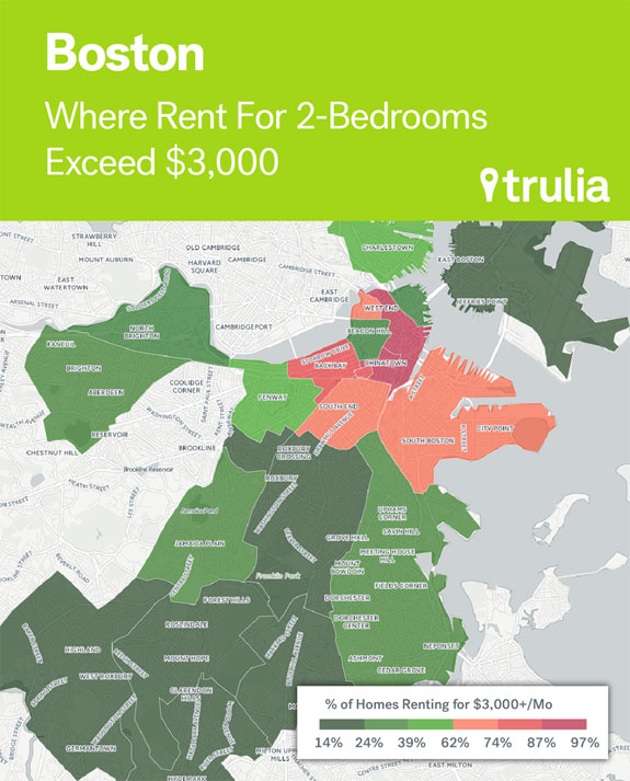 the-median-cost-of-a-2-bedroom-rental-in-boston-is-2845-1