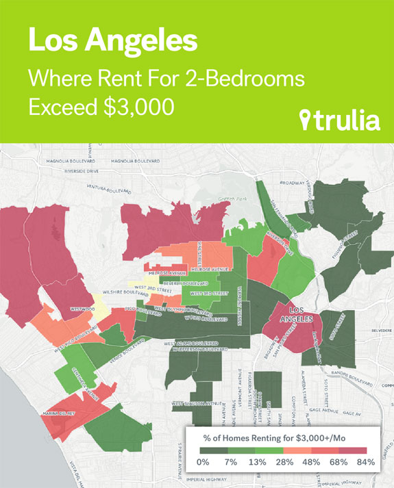 ranking-for-2-bedroom-units-is-similar-to-that-for-1-bedroom-units-in-los-angeles-though-the-median-price-for-a-2-bedroom-is-higher-than-a-1-bedroom-at-2695